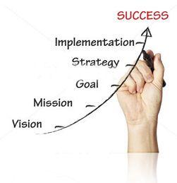 Success With Linath Infotech Pvt. Ltd.